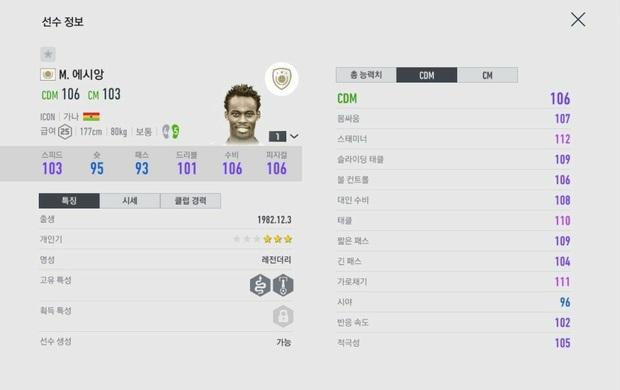 Nhiều huyền thoại bóng đá sắp có mặt trong FIFA Online 4 với thẻ ICON cực xịn sò - Ảnh 13.