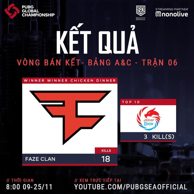 Đại diện Việt Nam - Sting Divine Esports dừng chân tại Bán kết PUBG Global Championship 2019 - Ảnh 3.