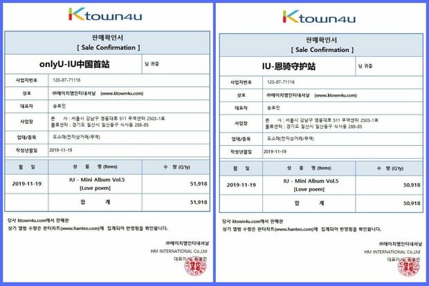 Nhờ fan Trung chơi lớn, IU vượt mặt Taeyeon, BLACKPINK, TWICE lên ngôi vương bán đĩa ngày đầu tại Hanteo - Ảnh 2.