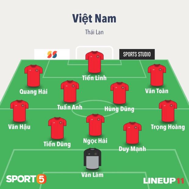 Bất bại trước Thái Lan, tuyển Việt Nam giữ vững ngôi đầu bảng và đẩy người Thái xuống vị trí thứ 3 - Ảnh 3.