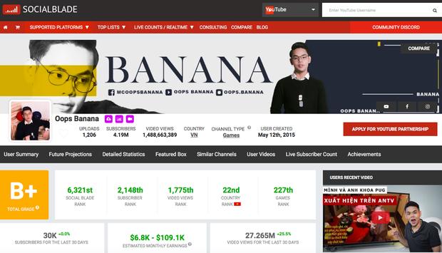 """Xếp hạng kênh Youtube ẩm thực - du lịch chất lượng nhất Việt Nam: Mỗi bà Tân Vlog xuất hiện, còn lại… """"lặn mất tăm"""" - Ảnh 9."""