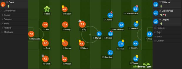 Phung phí cơ hội ghi bàn, Man Utd lại thua tại Ngoại hạng Anh - Ảnh 9.