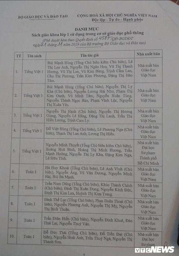 Danh sách 32 cuốn sách giáo khoa lớp 1 mới được Bộ GD&ĐT phê duyệt - Ảnh 1.