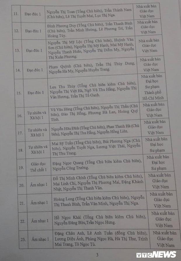 Danh sách 32 cuốn sách giáo khoa lớp 1 mới được Bộ GD&ĐT phê duyệt - Ảnh 2.