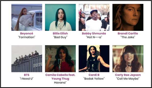 BTS, SNSD và PSY sánh ngang cùng loạt nghệ sĩ phương Tây đình đám, được Billboard vinh danh 100 bài hát định hình cho âm nhạc thập kỷ 2010 - Ảnh 2.