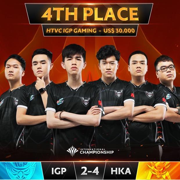 Thất bại đáng tiếc trước HongKong Attitude, HTVC IGP Gaming xếp thứ 4 tại AIC, nhận giải thưởng 30.000 USD - Ảnh 6.