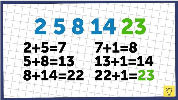 Làm 8 câu đố này xem tư duy của bạn có đáng trầm trồ, nghĩ sáng tạo và tinh tế là thấy ngay đáp án! - Ảnh 11.