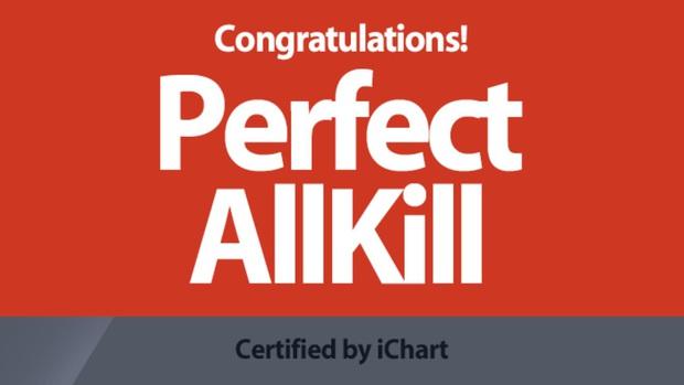 5 ca khúc Kpop giữ nhiều giờ Perfect All-Kill nhất: Blueming (IU) mới ra mắt đã leo top, ngôi vương thuộc về bản tình ca quốc dân - Ảnh 1.