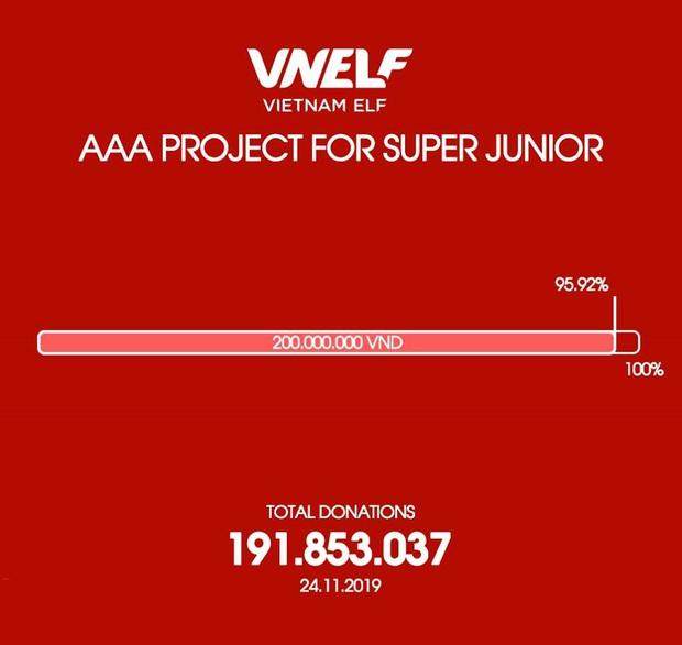 """Fandom chịu chơi nhất Việt Nam gọi tên VNELF: Tài trợ cho AAA 2019 đã đành còn mở project trăm triệu khiến Super Junior """"phổng mũi"""" tự hào - Ảnh 6."""