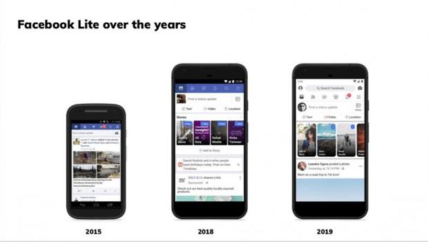 Làm cách nào Facebook nhồi nhét hàng tá tính năng vào một ứng dụng vỏn vẹn 2MB? - Ảnh 3.