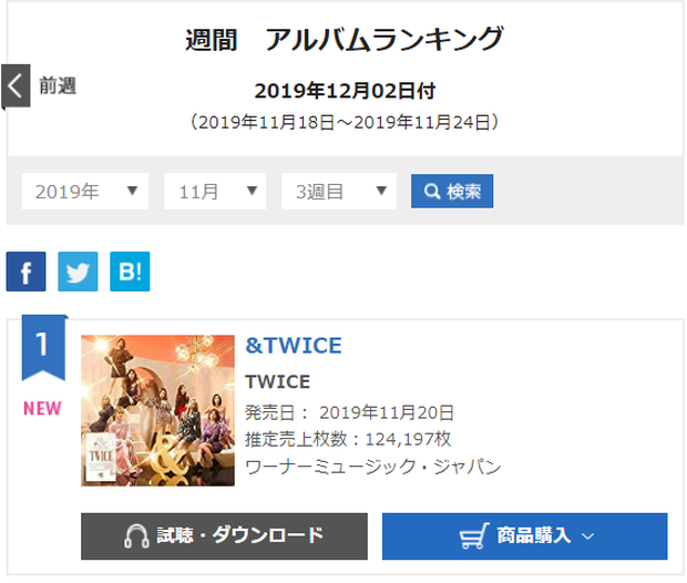 Mặc doanh số album Nhật sụt giảm đáng kể, TWICE vẫn sánh ngang Mariah Carey và Madonna, chỉ xếp sau BoA - Ảnh 1.