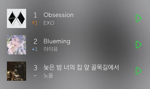 Nhìn EXO và IU đấu nhau trên BXH, bồi hồi nhớ chị Nguyệt từng nằm trên Baekhyun ở Moon Lovers - Ảnh 15.