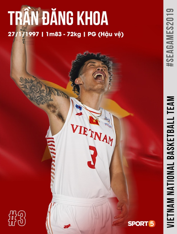 Profile đẹp long lanh của 12 cái tên chính thức trong danh sách tuyển bóng rổ Việt Nam săn huy chương SEA Games 30 - Ảnh 3.