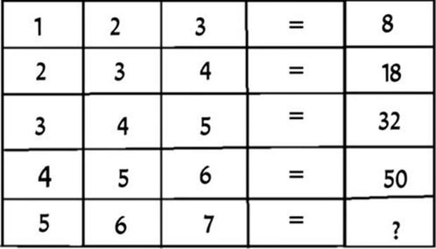 85% người không giải được 5 bài toán tìm quy luật điền đáp án sau dấu chấm hỏi - Ảnh 1.