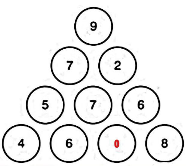 85% người không giải được 5 bài toán tìm quy luật điền đáp án sau dấu chấm hỏi - Ảnh 7.