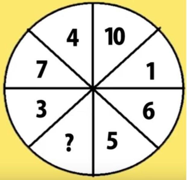 85% người không giải được 5 bài toán tìm quy luật điền đáp án sau dấu chấm hỏi - Ảnh 3.
