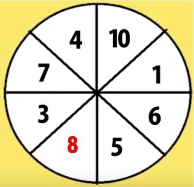 85% người không giải được 5 bài toán tìm quy luật điền đáp án sau dấu chấm hỏi - Ảnh 8.