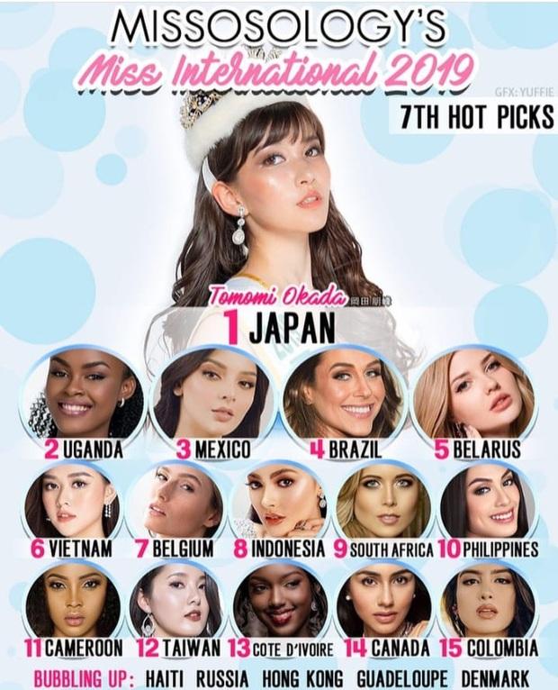 Từng được dự đoán đăng quang Miss International 2019, nay Tường San lại tụt hạng không phanh trong MXH Missosology - Ảnh 1.