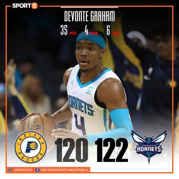 NBA 19-20: Los Angeles Lakers nối dài mạch thắng, Gordon Hayward rực sáng trong chiến thắng của Boston Celtics - Ảnh 1.