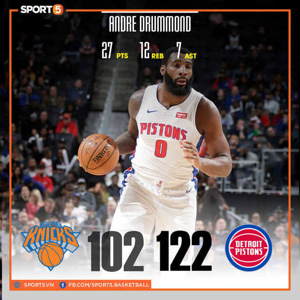 NBA 19-20: Ben Simmons chấn thương trong ngày Philadelphia 76ers thất bại, Houston Rockets báo thù thành công trước Golden State Warriors - Ảnh 1.