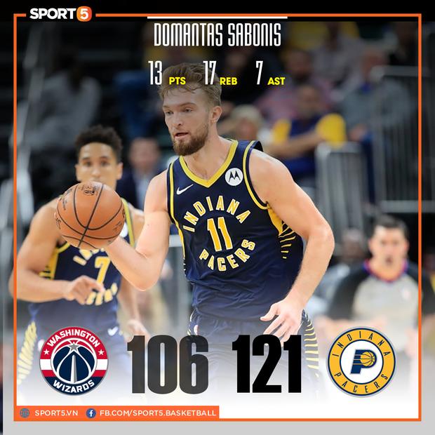NBA 19-20: Ben Simmons chấn thương trong ngày Philadelphia 76ers thất bại, Houston Rockets báo thù thành công trước Golden State Warriors - Ảnh 3.