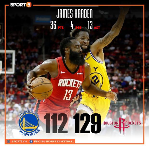 NBA 19-20: James Harden lập Double-double, Houston Rockets nghiền nát Golden State Warriors tại thánh địa Toyota Center - Ảnh 1.