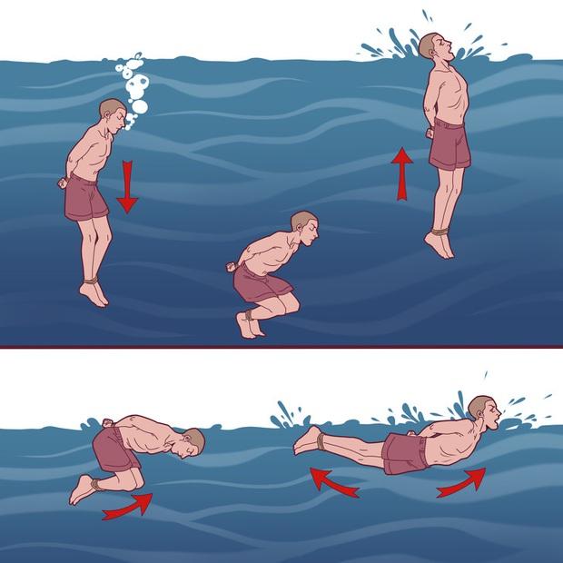 8 bí kíp sinh tồn siêu độc của hải quân Mỹ có thể cứu tính mạng của bạn vào một ngày nào đó - Ảnh 1.
