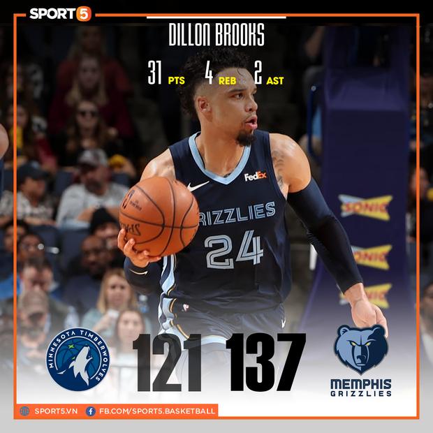 NBA 19-20: Ben Simmons chấn thương trong ngày Philadelphia 76ers thất bại, Houston Rockets báo thù thành công trước Golden State Warriors - Ảnh 11.