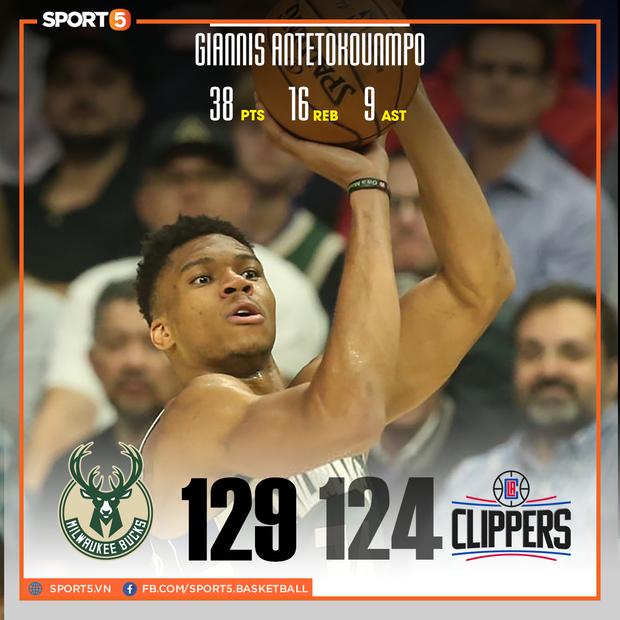 NBA 19-20: Ben Simmons chấn thương trong ngày Philadelphia 76ers thất bại, Houston Rockets báo thù thành công trước Golden State Warriors - Ảnh 17.
