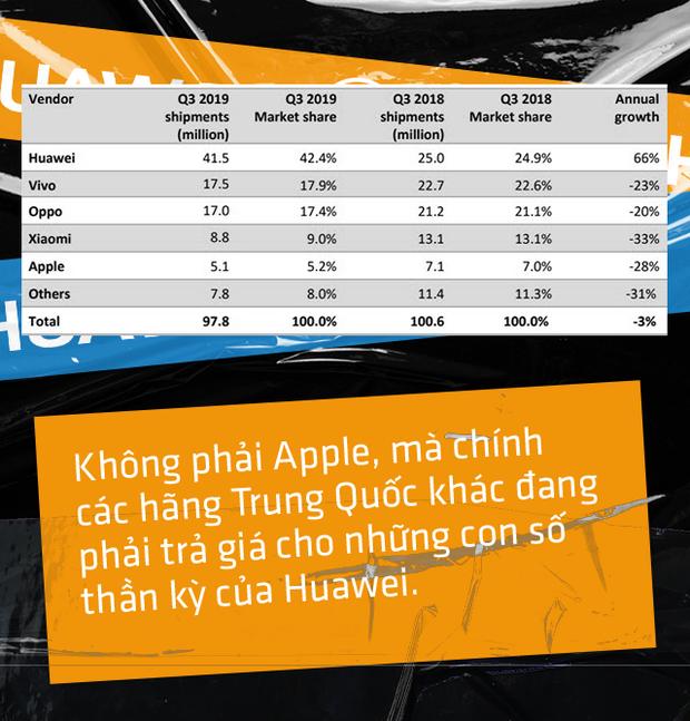 Smartphone Trung Quốc đang chia 2 phe cắn xé nhau một cách gay gắt chưa từng thấy - Ảnh 6.