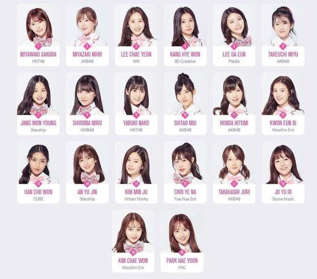 Bán Hàn đưa tin 2 mùa Produce gần nhất đã chọn ra top 20 trước cả khi bắt đầu bình chọn, fan thực sự bị dắt mũi? - Ảnh 2.