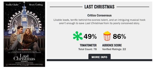 Phim Giáng Sinh của Mẹ Rồng nhận phản ứng trái chiều: Kẻ chê dở kinh hoàng, người khen xúc động chuẩn không khí Noel - Ảnh 2.