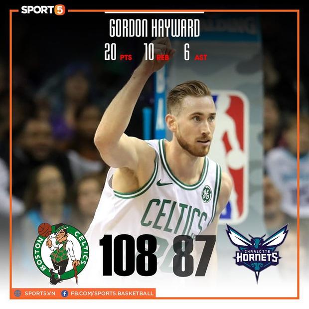 NBA 19-20 ngày 8/11: Gordon Hayward hồi sinh mạnh mẽ với cú Double-double, Los Angeles Clippers tìm lại mạch chiến thắng - Ảnh 1.