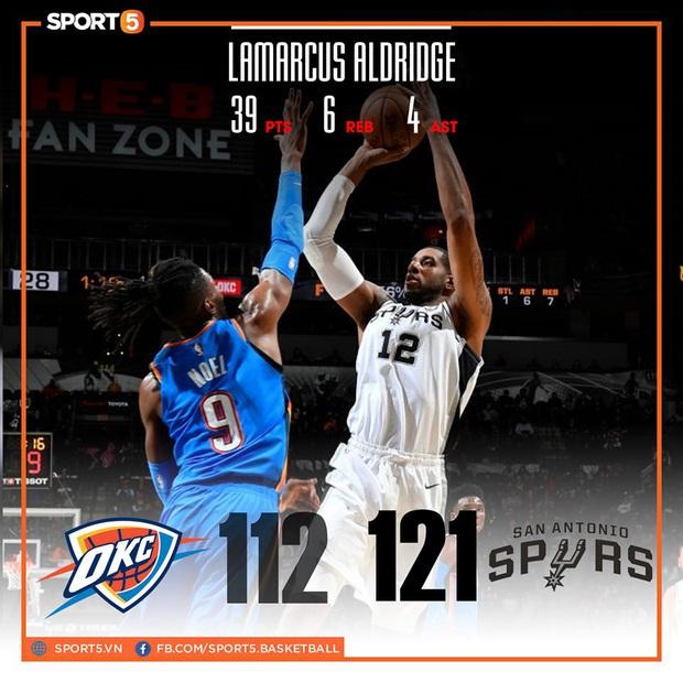 NBA 19-20 ngày 8/11: Gordon Hayward hồi sinh mạnh mẽ với cú Double-double, Los Angeles Clippers tìm lại mạch chiến thắng - Ảnh 3.