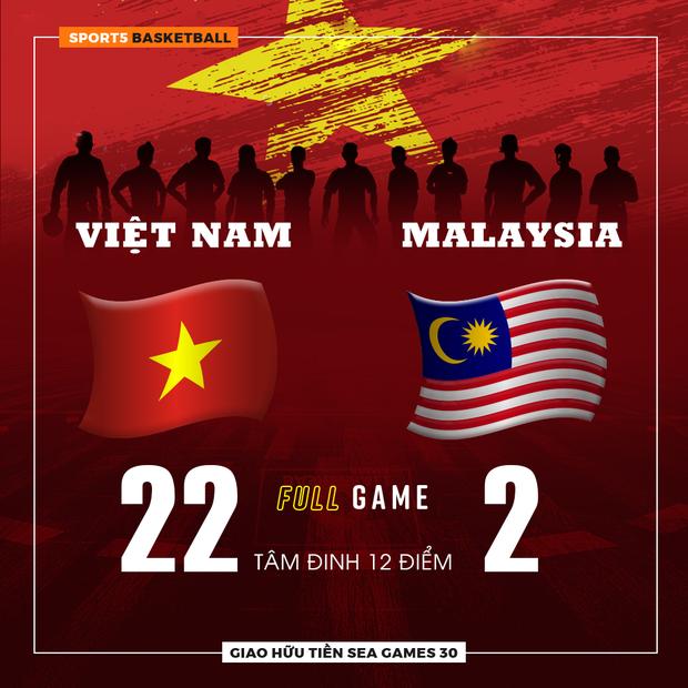 Giải bóng rổ giao hữu 3x3 tiền SEA Games 30: Thất bại trước đại diện Philippines, đội tuyển Việt Nam đành dừng bước trước ngưỡng cửa chung kết - Ảnh 2.