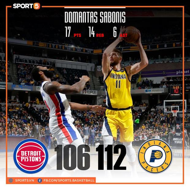 NBA 2019-2020 ngày 9/11: Los Angeles Lakers nối dài mạch thắng, Milwaukee Bucks trở thành nạn nhân của Buzzer-beater - Ảnh 3.