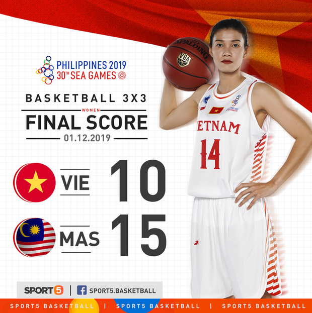 Tuyển bóng rổ 3x3 Việt Nam ra mắt thành công trong ngày Bộ trưởng Bộ Văn hóa - Thể thao và Du lịch, Nguyễn Ngọc Thiện đến cổ vũ - Ảnh 2.