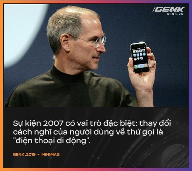 Vì sao Apple, Google, Samsung, Huawei, Xiaomi... đều tập trung sáng tạo vào camera trên smartphone? - Ảnh 3.