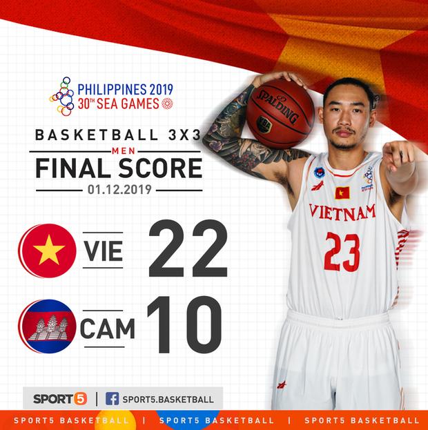 Tuyển bóng rổ 3x3 Việt Nam ra mắt thành công trong ngày Bộ trưởng Bộ Văn hóa - Thể thao và Du lịch, Nguyễn Ngọc Thiện đến cổ vũ - Ảnh 6.