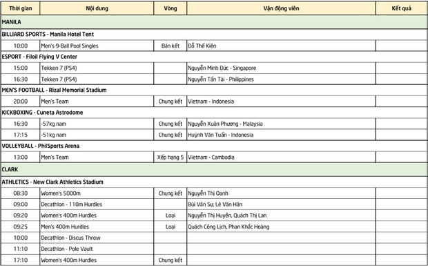 Lịch thi đấu SEA Games 30 ngày 12/10: Cả đất nước hướng về tuyển U22 Việt Nam, trông chờ 2 đội nam nữ cùng nhau mang vàng về báo công Tổ quốc - Ảnh 2.