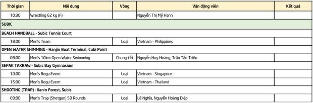 Lịch thi đấu SEA Games 30 ngày 12/10: Cả đất nước hướng về tuyển U22 Việt Nam, trông chờ 2 đội nam nữ cùng nhau mang vàng về báo công Tổ quốc - Ảnh 4.