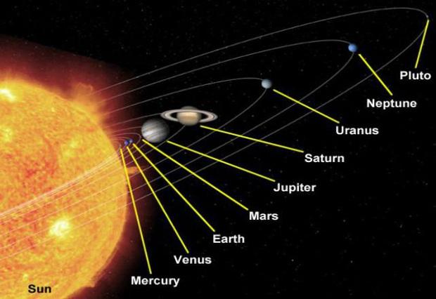 Những sự thật thú vị về hành tinh gần Mặt trời nhất - sao Thủy - Ảnh 2.