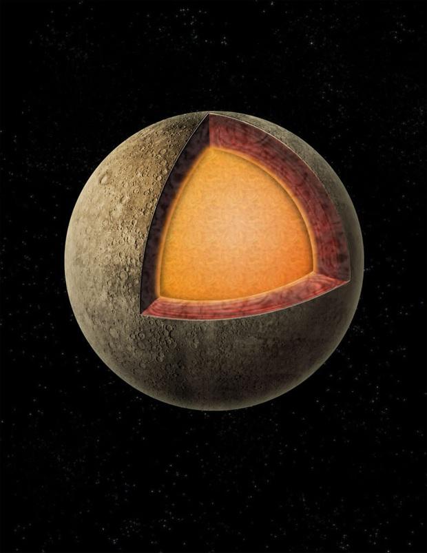 Những sự thật thú vị về hành tinh gần Mặt trời nhất - sao Thủy - Ảnh 14.