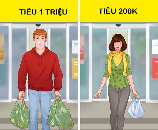 11 mẹo đơn giản nhưng cực kỳ hiệu quả giúp tiết kiệm chi tiêu tối đa: Không nhai kẹo cao su, đi phía bên trái ở siêu thị - Ảnh 4.