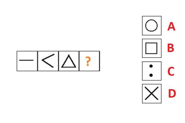 Hãy tự hào với IQ của mình nếu bạn vượt qua 8 câu đố cực xoắn não này - Ảnh 2.