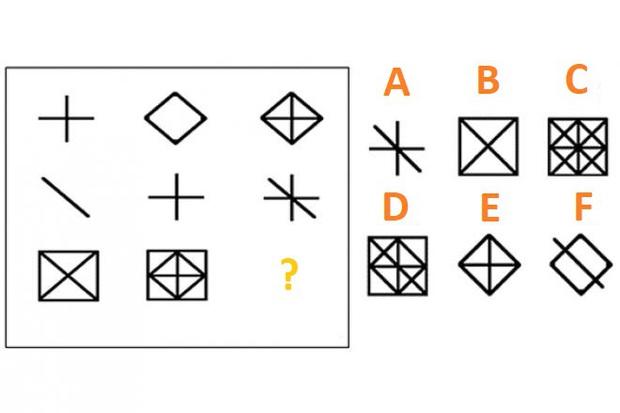 Hãy tự hào với IQ của mình nếu bạn vượt qua 8 câu đố cực xoắn não này - Ảnh 4.