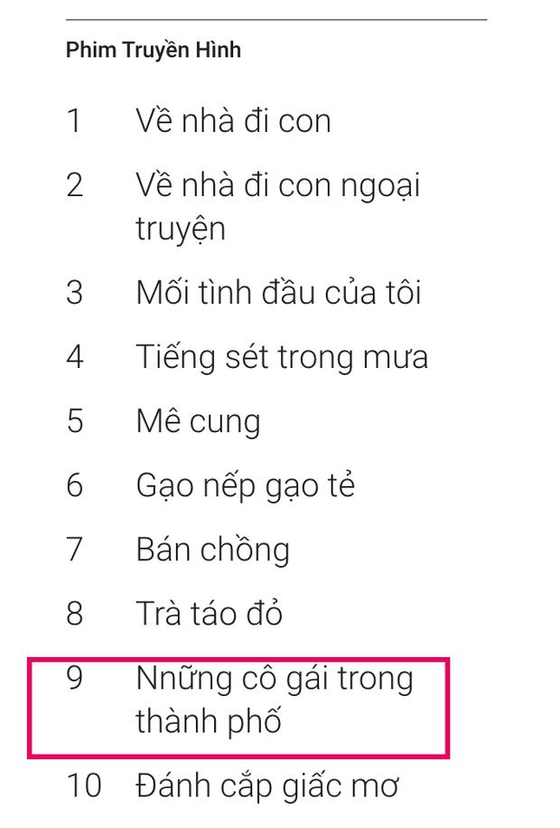 Google công bố top 10 phim truyền hình được tìm kiếm nhiều nhất 2019, hú hồn khi tất cả đều là hàng Việt xịn - Ảnh 4.