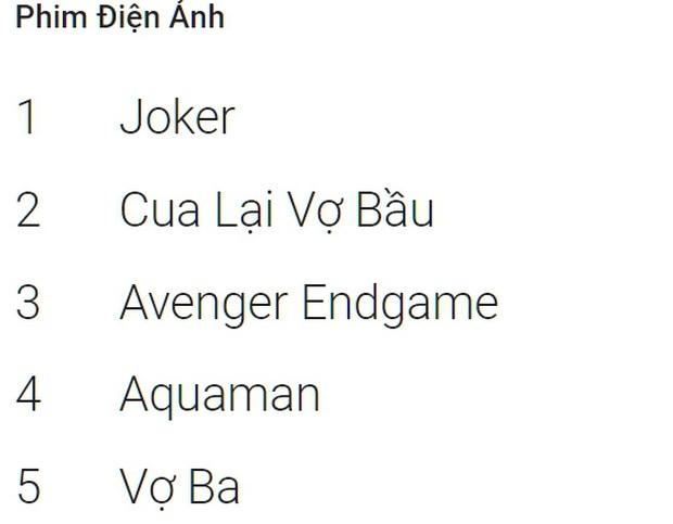ENDGAME dẫn đầu xu hướng tra Google trên thế giới nhưng chỉ là Á Hậu 2 phim hot ở Việt Nam vì Joker - Ảnh 5.