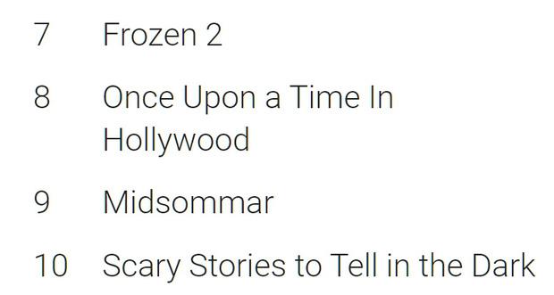 ENDGAME dẫn đầu xu hướng tra Google trên thế giới nhưng chỉ là Á Hậu 2 phim hot ở Việt Nam vì Joker - Ảnh 2.