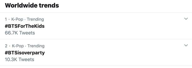 """Hashtag """"Tiệc mừng BTS toang rồi"""" bất ngờ leo lên top 1 thịnh hành thế giới, chuyện gì thế này? - Ảnh 3."""